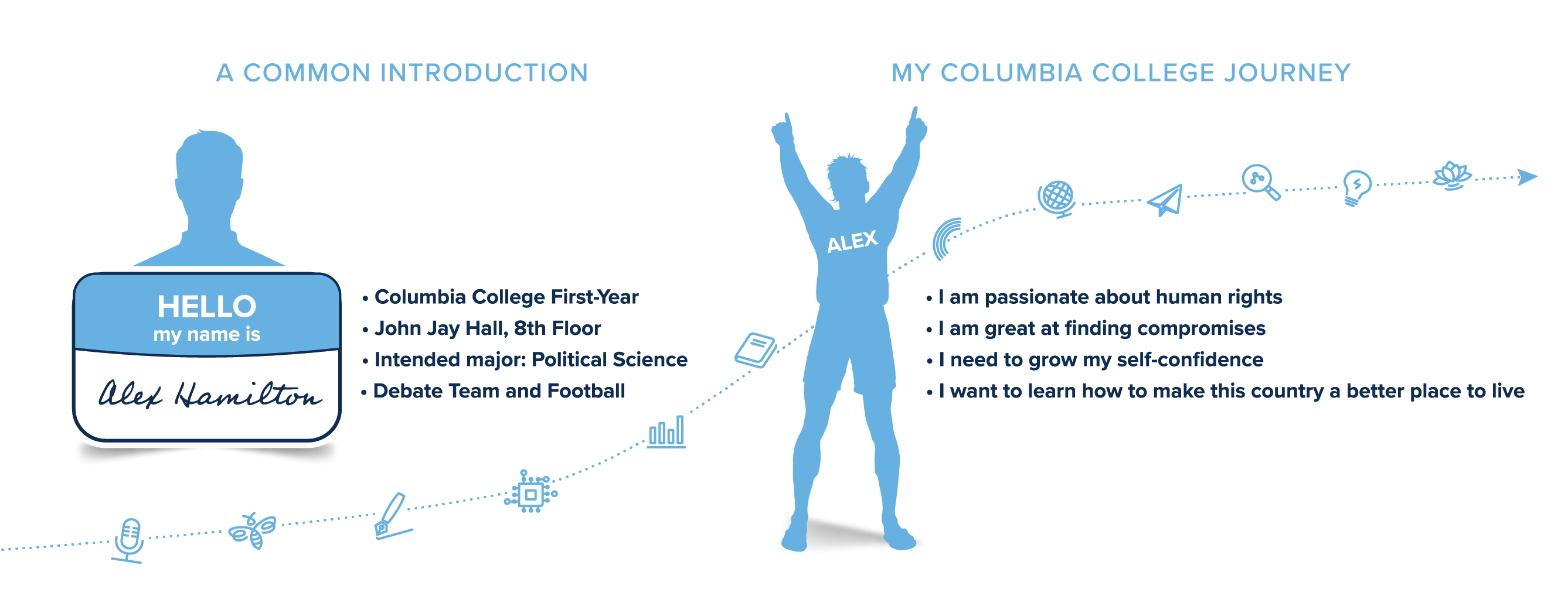 An illustration of a student's experience with My Columbia College Journey