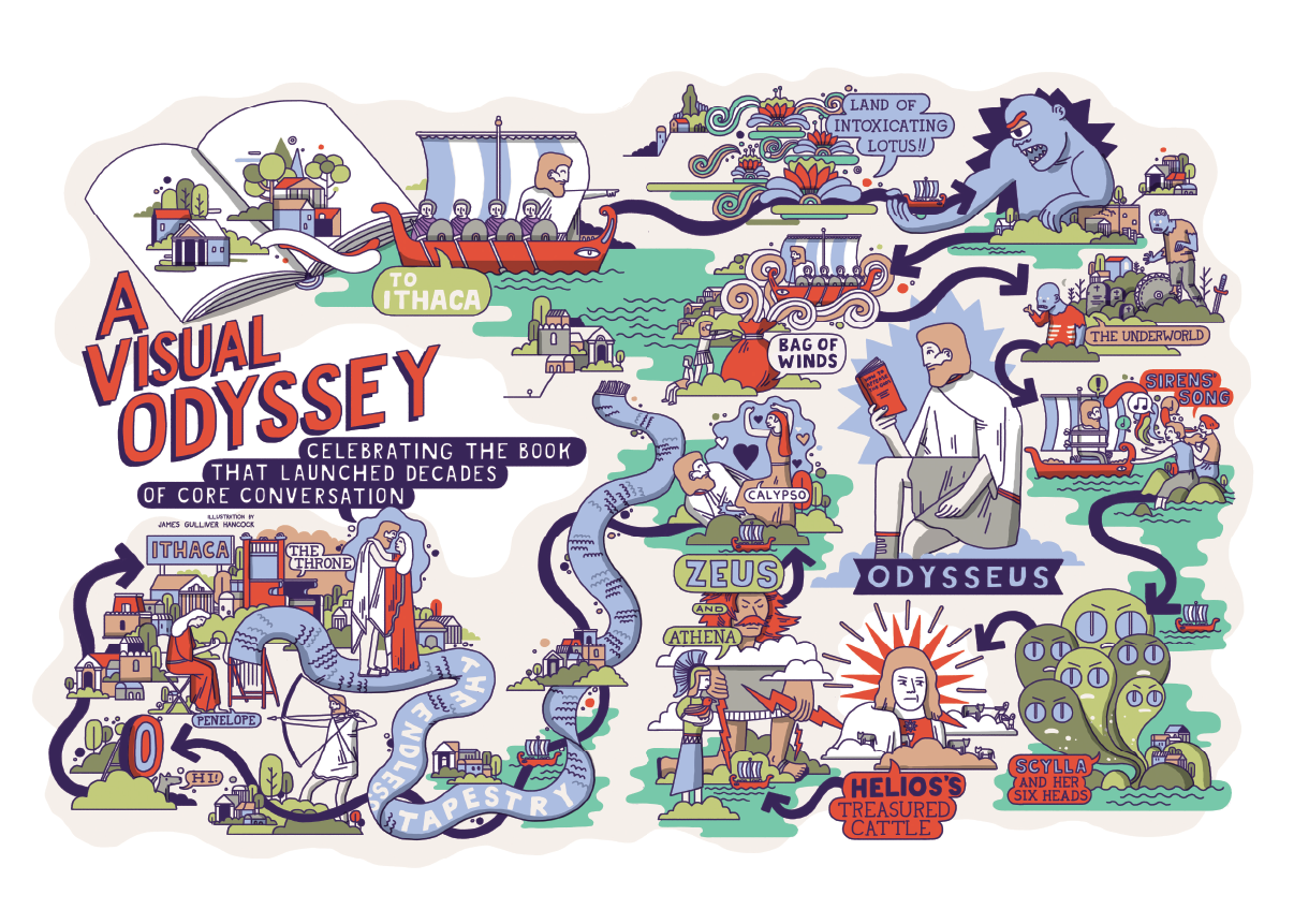Comic representing the story of the Odyssey