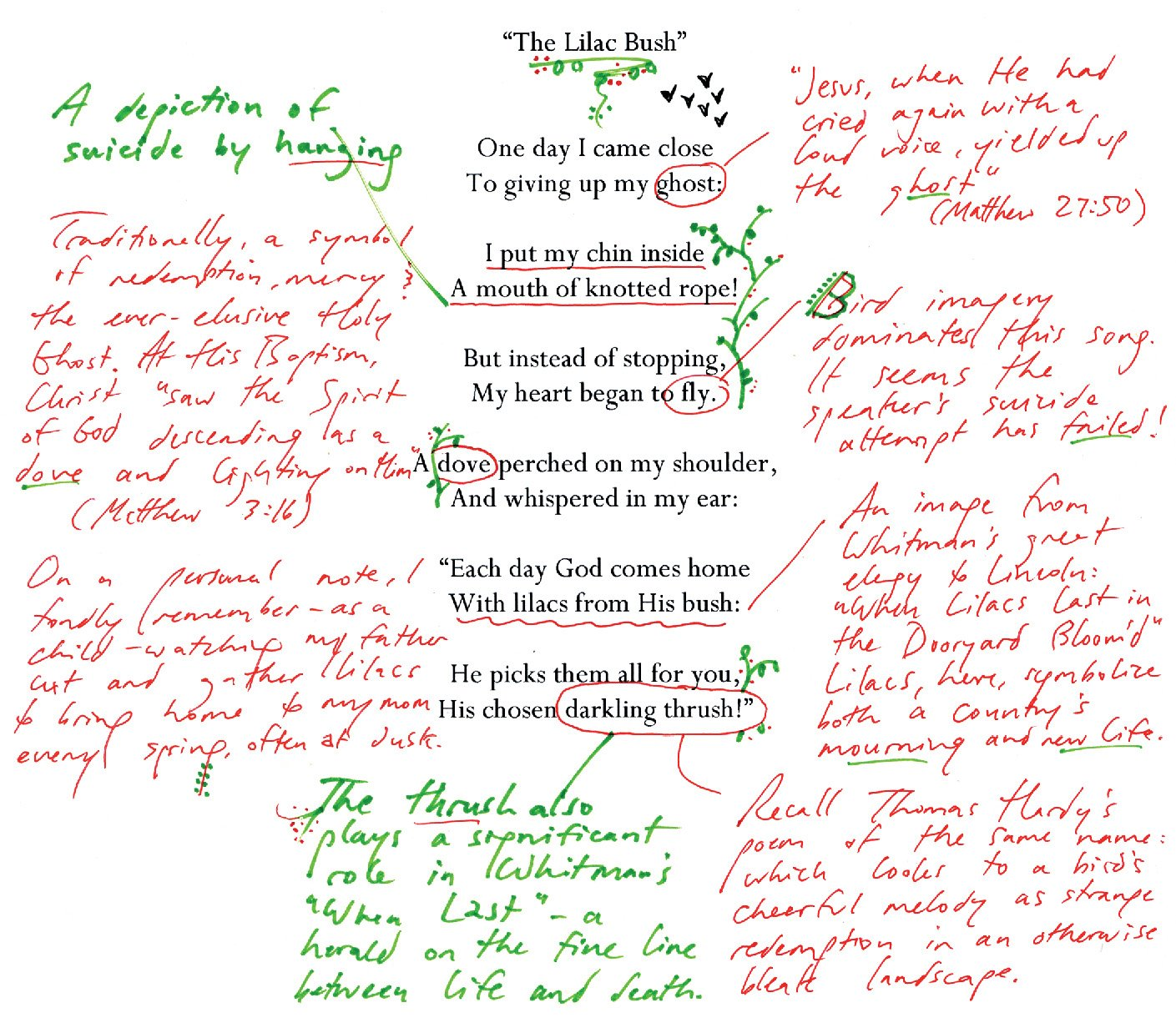 Text with scribbled margin notes in different ink colors