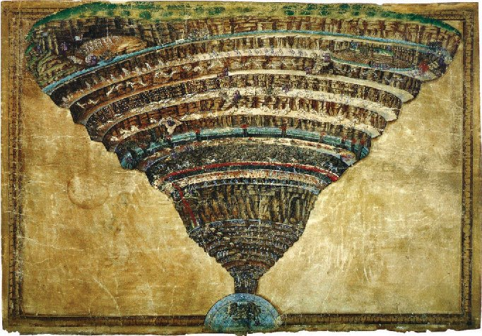 CHART OF HELL BY BOTTICELLI