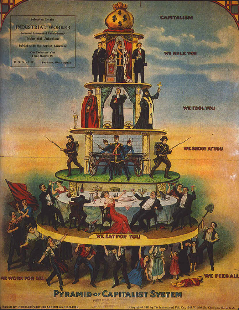 capitalism as a system to resolve the problems of economic production and resource distribution First off, capitalism is, by definition: an economic system in which investment in and ownership of the means of production, distribution, and exchange of wealth is made and maintained chiefly by private individuals or corporations,especially as contrasted to cooperatively or state-owned meansof wealth.